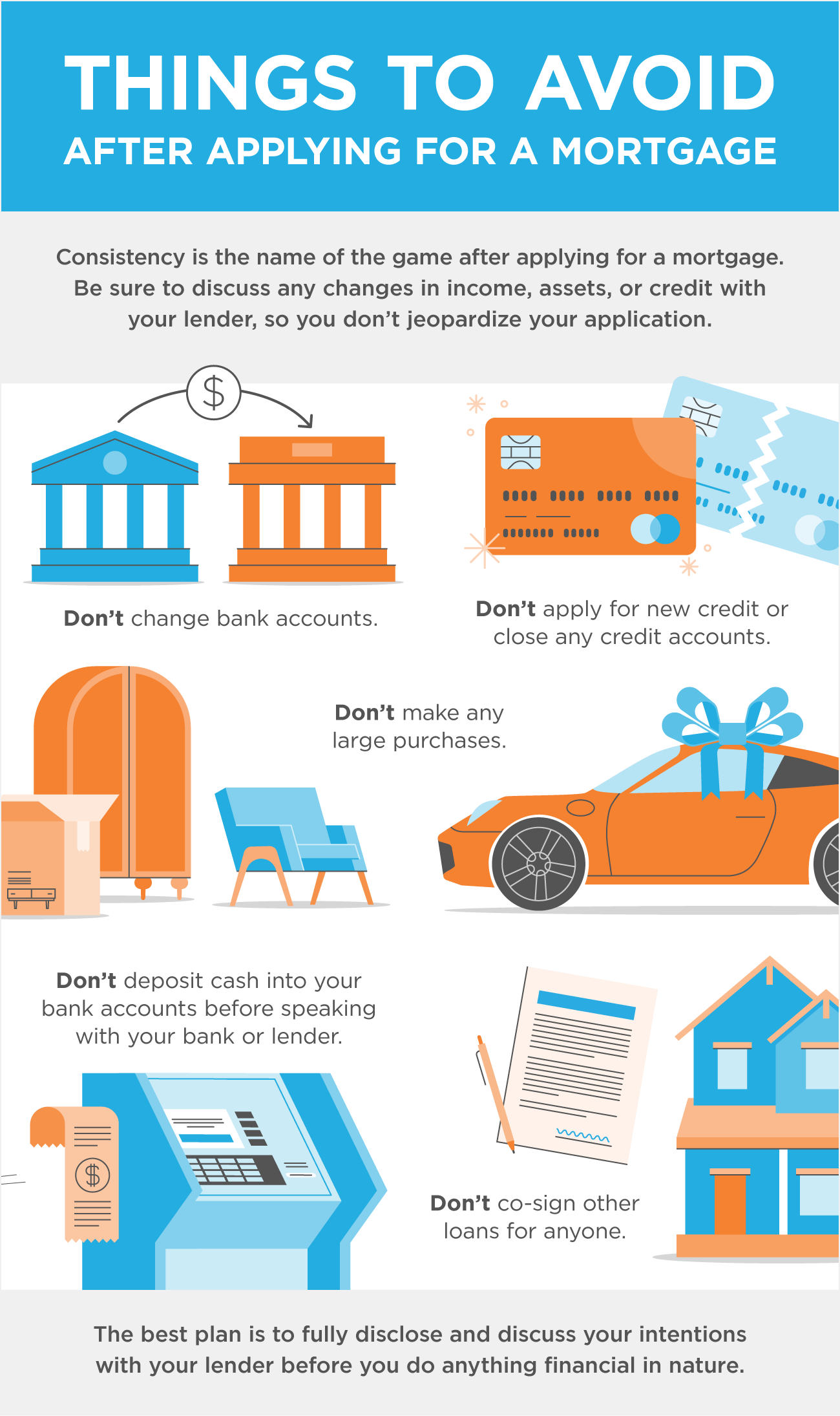 Things to Avoid after Applying for a Mortgage [INFOGRAPHIC]   Simplifying The Market